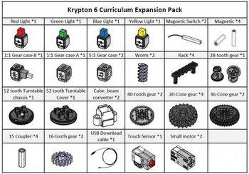 Krypton Expansion Packing - pakiet dodatkowych elementów i czujników